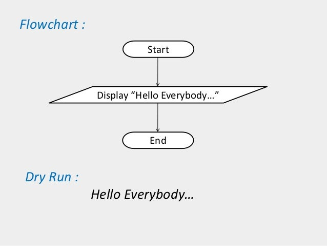 Programming flowcharts for c language 15 ccuart Gallery