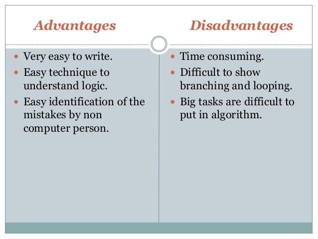 Flowcharts And Algorithms