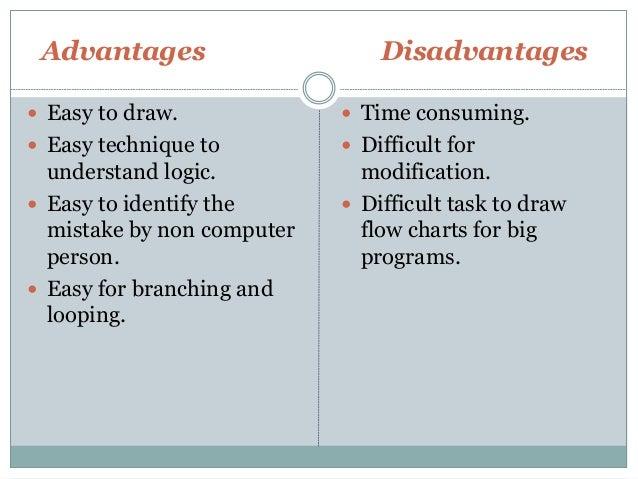 flowcharts and algorithms, wiring diagram