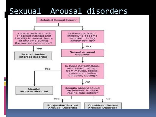 steroidogenesis ovary
