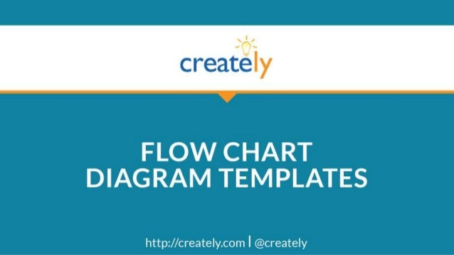Simple - Flowchart Diagram Template