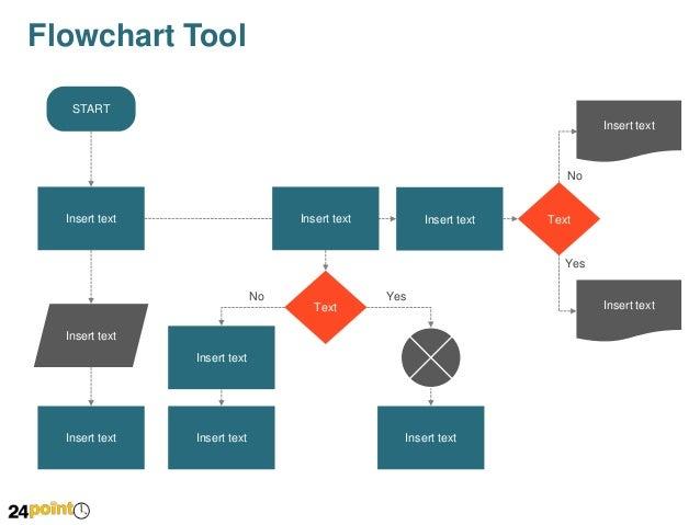 Process Flowchart Tool