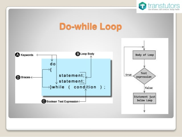 flow chart while loop computer science