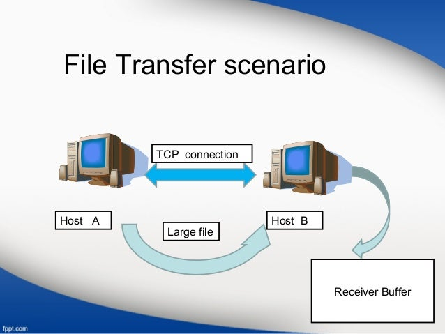 File Transfer scenario Host A Host B TCP connection Large file Receiver Buffer