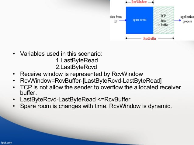 • Variables used in this scenario: 1.LastByteRead 2.LastByteRcvd • Receive window is represented by RcvWindow • RcvWindow=...