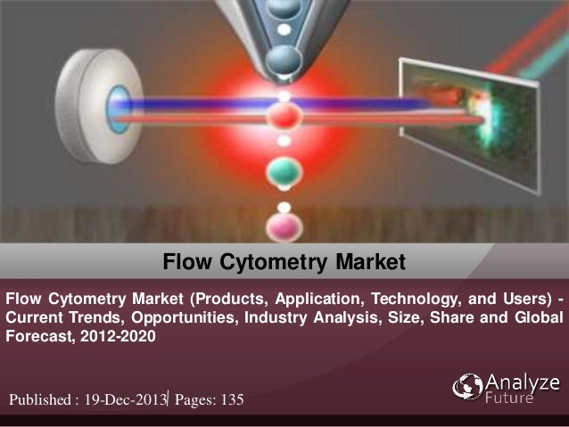 Published : 19-Dec-2013 Pages: 135 Flow Cytometry Market Flow Cytometry Market (Products, Application, Technology, and Use...