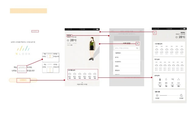 u0026 39 clook u0026 39  application flow chart