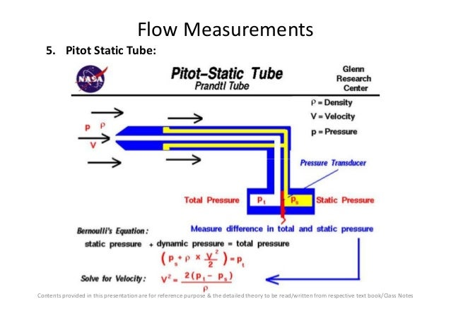static and dynamic pressure relationship to temperature