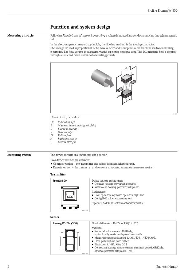 Flowmeter promag w 800 electromagnetic battery powered sectionsa0013441flow direction 4 fandeluxe Image collections
