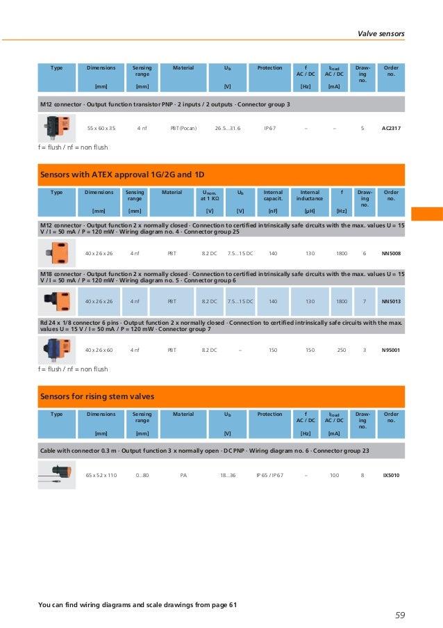 ifm Flow Meters and Sensors - 2012 Brochure