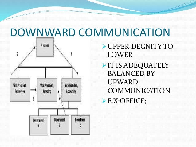 communication flow The definitions of different types of communication flow study guide by paid1990 includes 5 questions covering vocabulary, terms and more quizlet flashcards.
