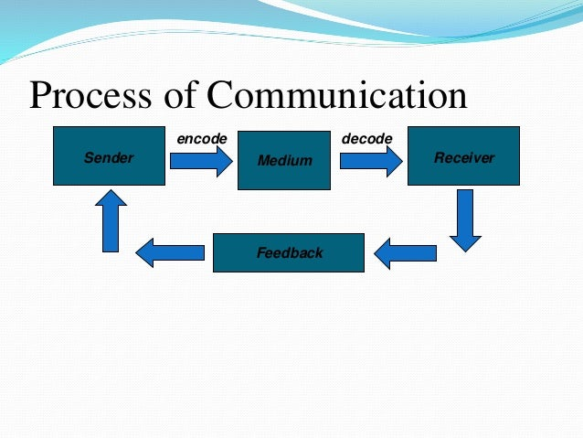 the hierarchy in the flow of communication A formal graphical model of the scientific communication process is  model is  more detailed, hierarchical and includes more modelling constructs (activities,   methods typically used include data flow models, semantic data.