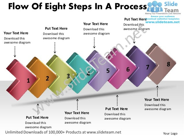 Flow Of Eight Steps In A Process                                                                   Put Text Here          ...