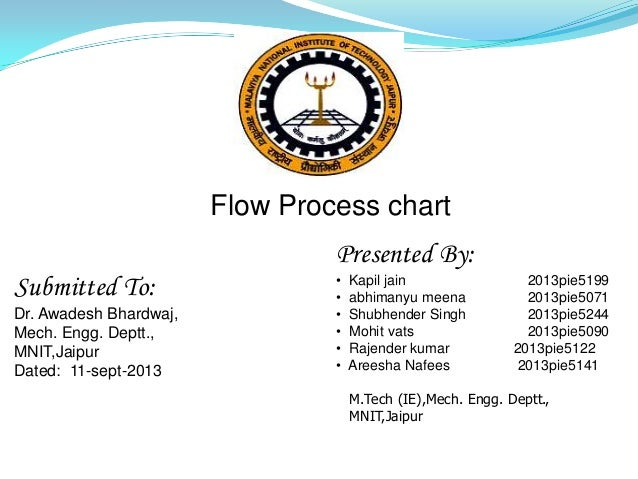 Flow Process chart Presented By: Submitted To: Dr. Awadesh Bhardwaj, Mech. Engg. Deptt., MNIT,Jaipur Dated: 11-sept-2013  ...