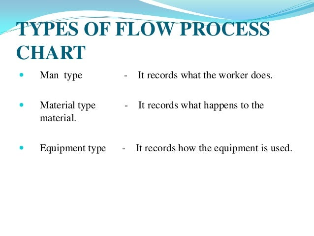 flow process chart rh slideshare net different types of process flow diagrams Different Types of Diagrams