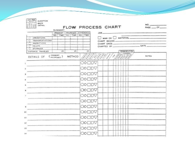 Flow process chart 22 638gcb1384821011 before and after comparison flow chart ccuart Gallery
