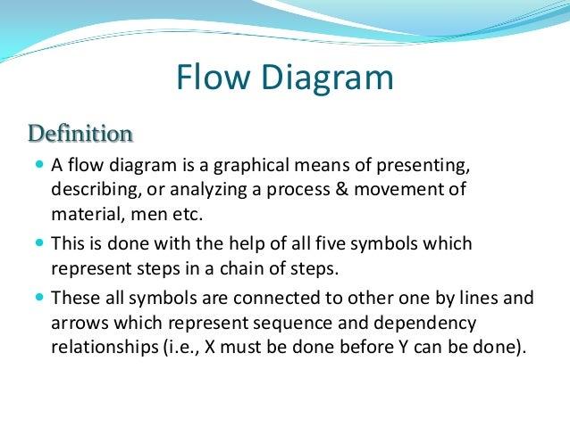 flow process chart rh slideshare net process flow diagram defined process flow diagram explanation