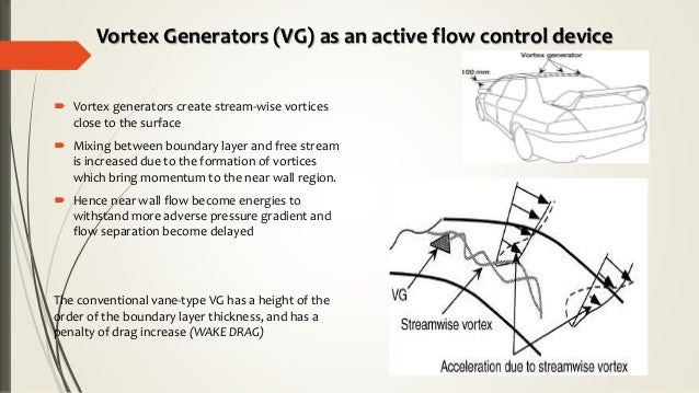 Flow separation control using plasma vortex generators