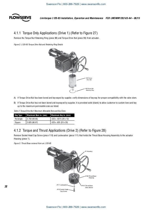 21 Beautiful Rotork Wiring Diagram