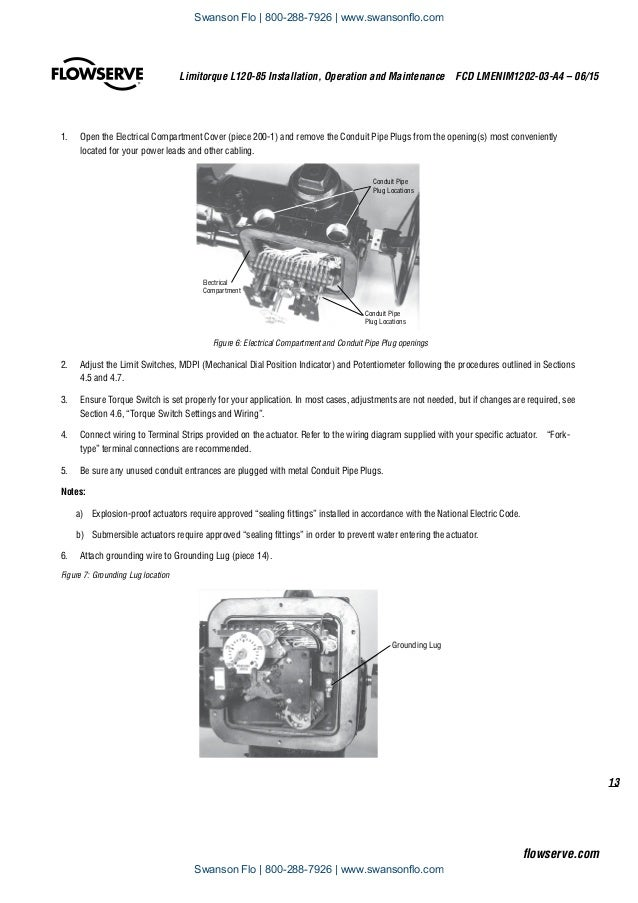 flowserve limitorque l12085 electric actuator iom 13 638?cb=1503001538 flowserve limitorque l120 85 electric actuator iom limitorque actuator wiring diagrams at crackthecode.co
