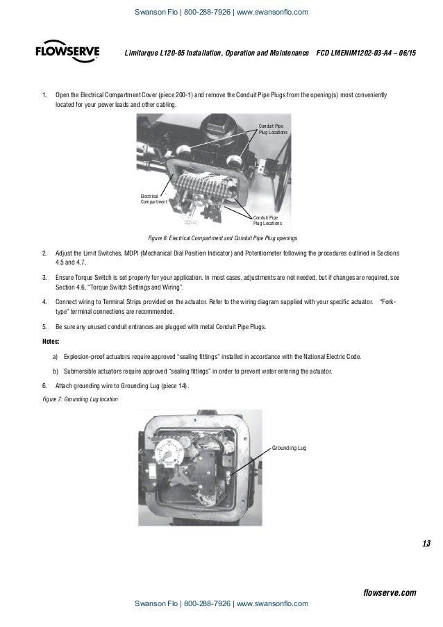 flowserve limitorque l120 85 electric actuator iom 13 13 limitorque l120 85 installation