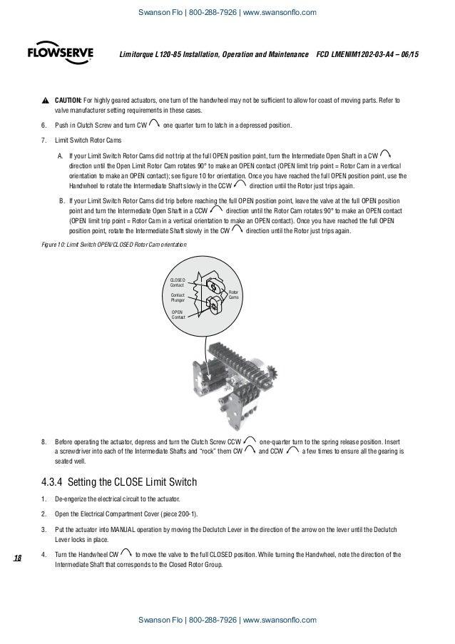 Berühmt Limitorque Mx Stellantriebe Schaltpläne Ideen - Elektrische ...