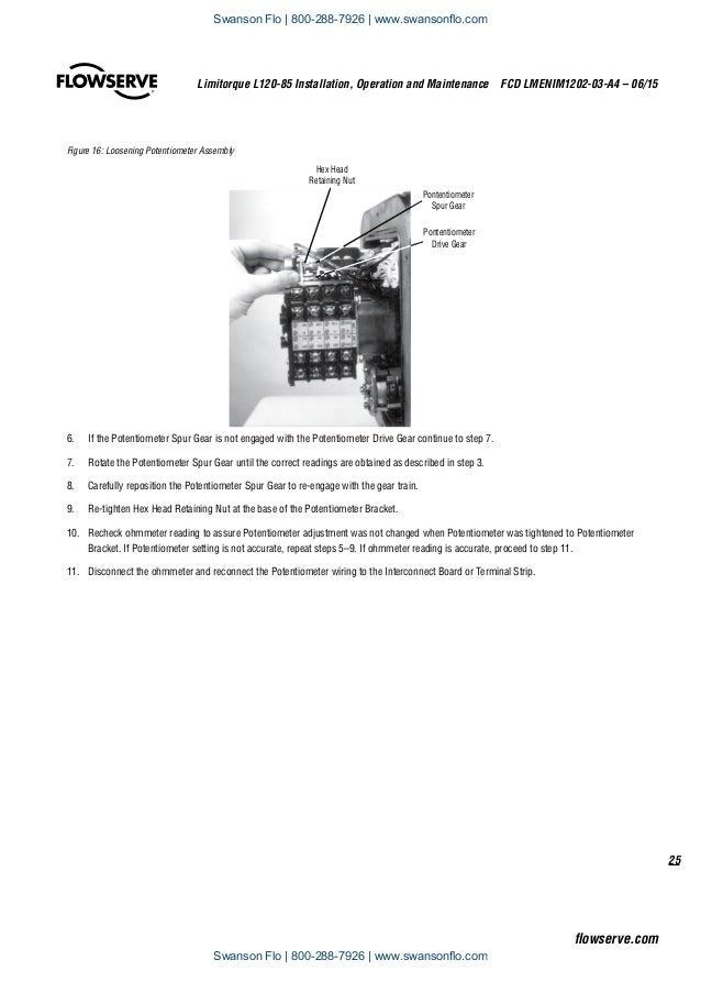 flowserve limitorque l120 85 electric actuator iom rh slideshare net limitorque l120 actuator wiring diagram limitorque l120 actuator wiring diagram