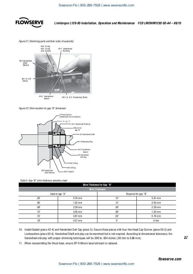 flowserve limitorque l12085 electric actuator iom 37 638 rcs actuator wiring diagram dolgular com limitorque wiring diagram at fashall.co