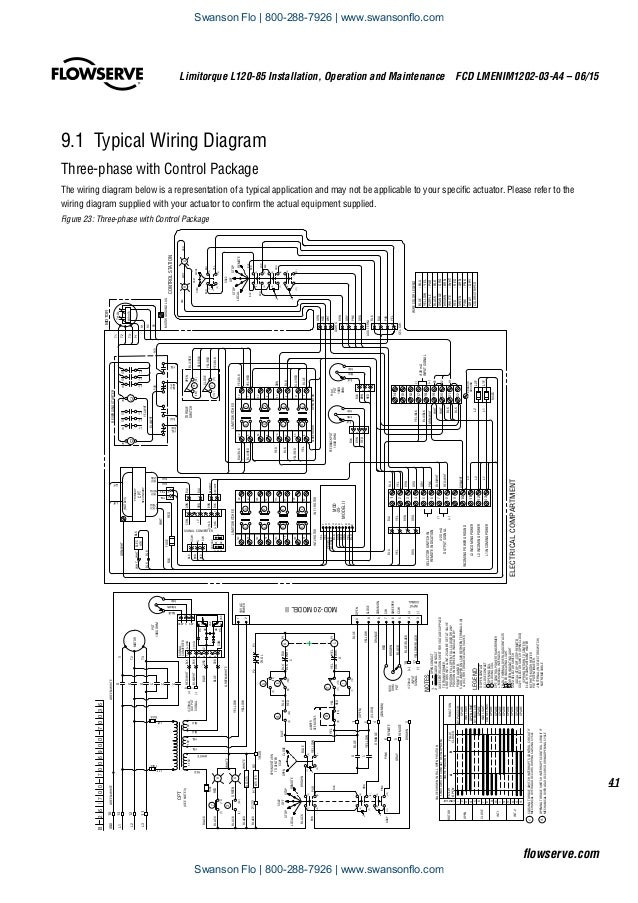 Phenomenal Limitorque L120 Wiring Diagram Basic Electronics Wiring Diagram Wiring Digital Resources Remcakbiperorg
