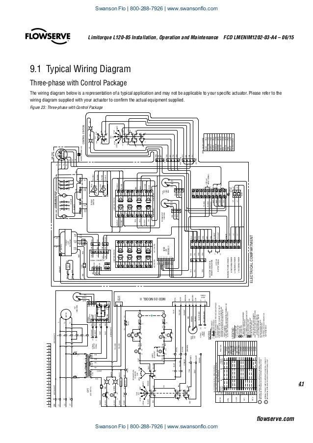 limitorque l120 wiring diagram 30 wiring diagram images wiring diagrams sewacar co MX Limitorque Operator Motor Limitorque MX Actuators