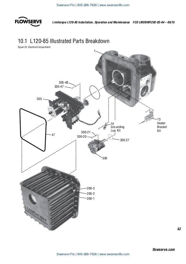 limitorque l120 10