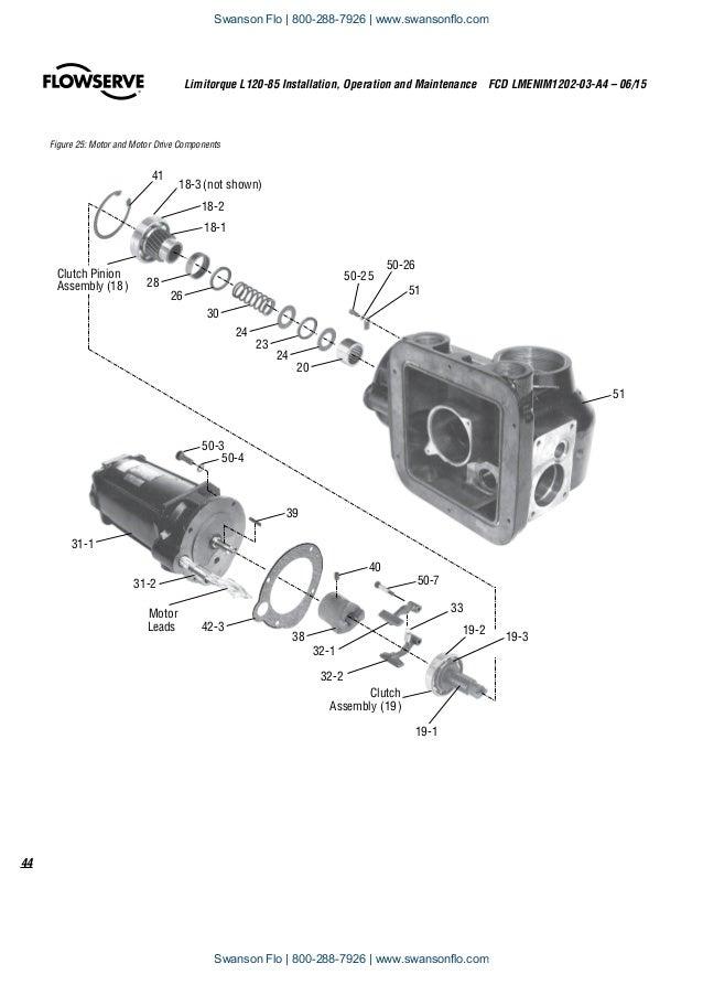 Flowserve Limitorque L120-85 Electric Actuator IOM