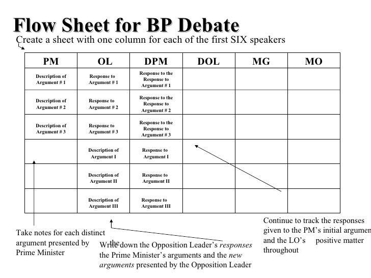 Policy Debate Flow Template | Policy Debate Flow Template 28 Images Policy Debate Flowing