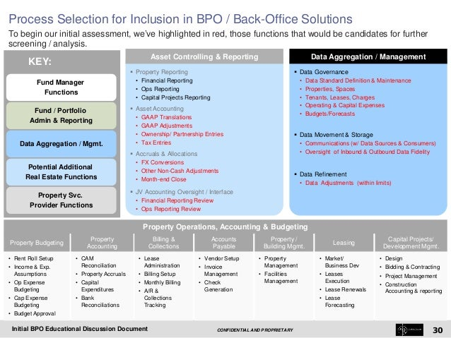 flp-bpo-educational-viewpoint-2014-30-638 Quarterly Expense Report Definition on template for, wage tax, format for writing, to write, how to, what is,