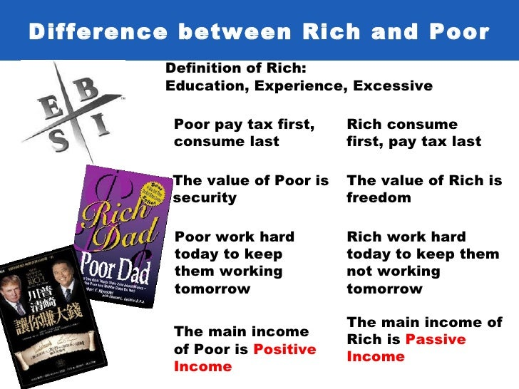 the difference between rich and poor The rich live longer everywhere for the poor  in those differences  is that the gap in life spans between rich and poor widened from 2001 to 2014.