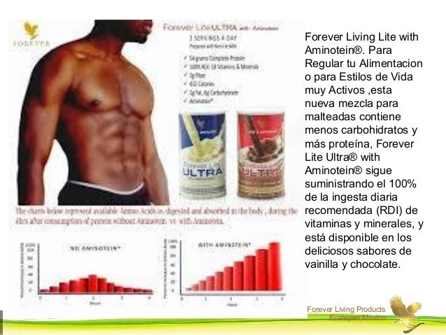 Maximo Natural Products Mexico