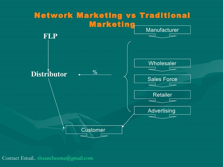 Mlm vs traditional business plan