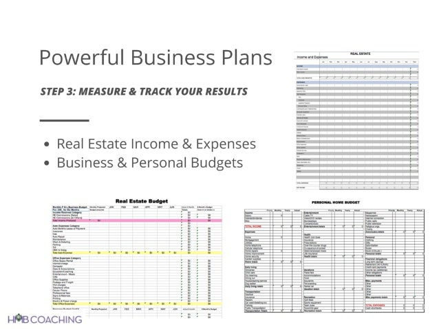 Powerful business plan