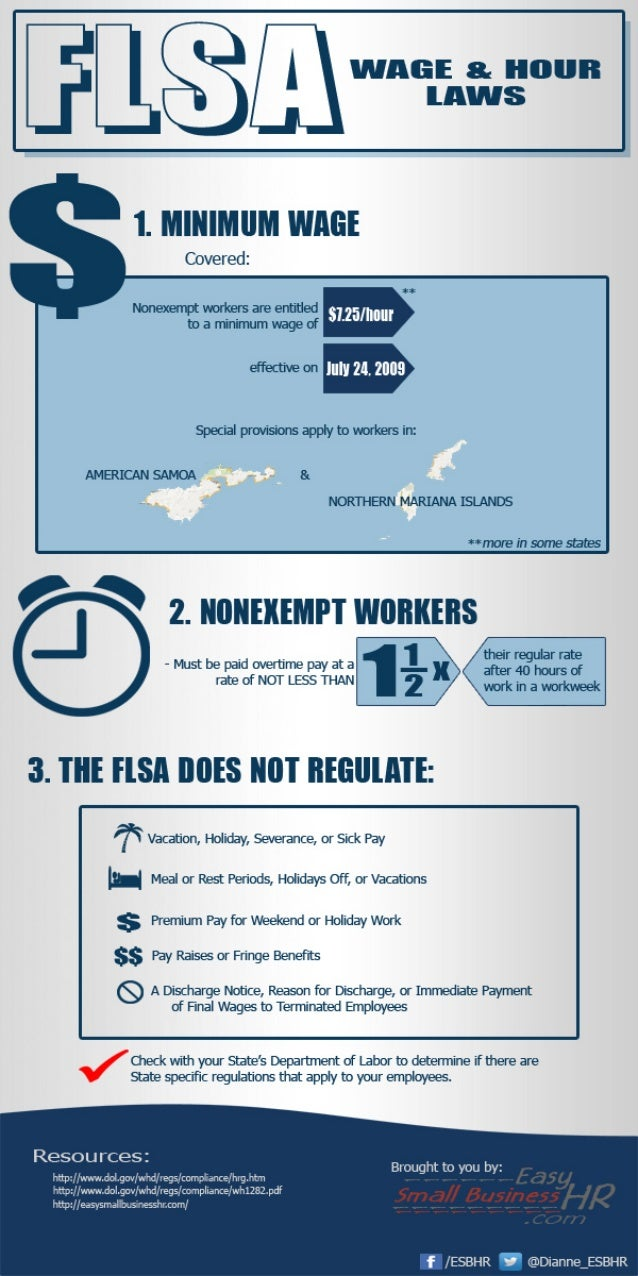 Infographic: FLSA Wage and Hour Laws