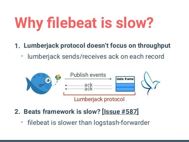 fluent-plugin-beats at Elasticsearch meetup #14
