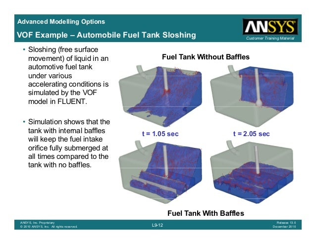 ANSYS Tutorial - Mechanical APDL inside Workbench - video dailymotion