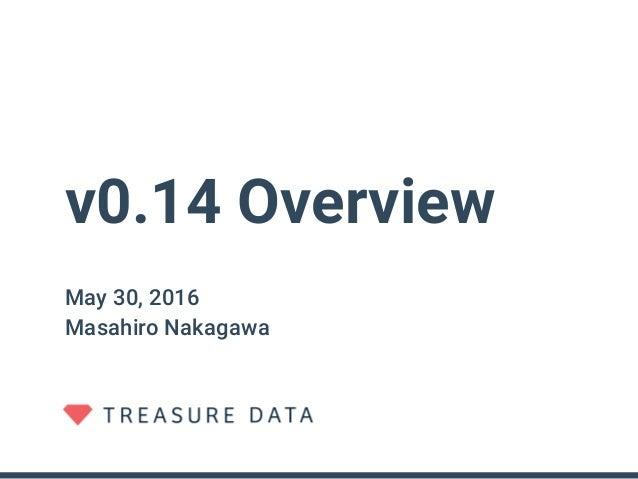 v0.14 Overview May 30, 2016 Masahiro Nakagawa