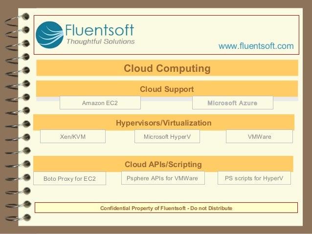 Hypervisors/Virtualization Cloud APIs/Scripting Psphere APIs for VMWare PS scripts for HyperVBoto Proxy for EC2 Confidenti...