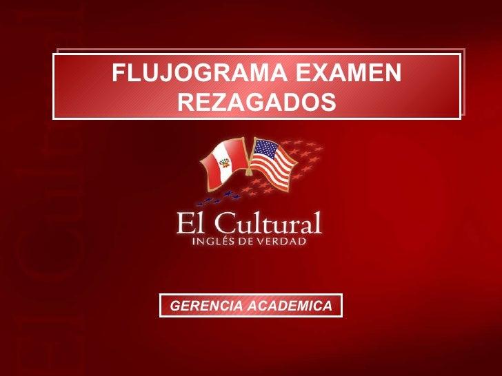 FLUJOGRAMA EXAMEN REZAGADOS GERENCIA ACADEMICA