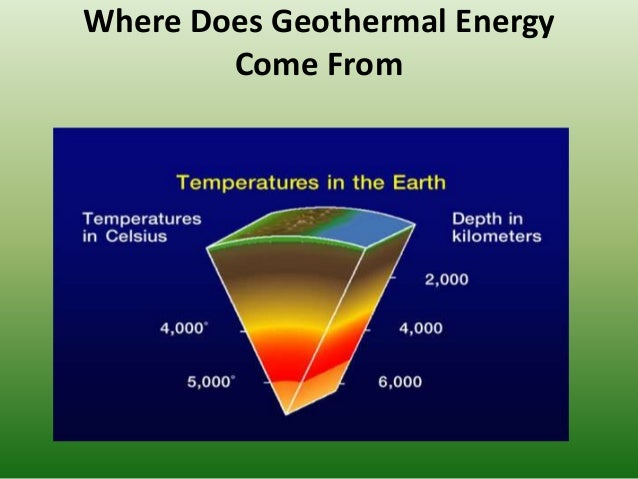 essays on geothermal energy Geothermal energy is derived from the heat in the interior of the earth california's location on the pacific ring of fire, provides the potential for world-class geothermal energy resources.