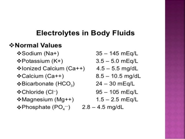 Lab values diagrams electrolytes wiring diagram fluid and electrolyte imbalance blood lab values for nurses lab values diagrams electrolytes ccuart Choice Image