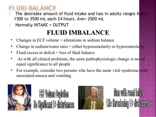 fluid and electrolyte imbalance essay Hyponatremia can kill from too much fluid homeade electrolyte solution given the importance of fluids and electrolyte symptoms of electrolyte imbalance and.