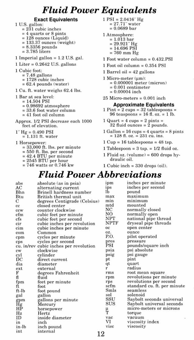 Fluid power-data-book
