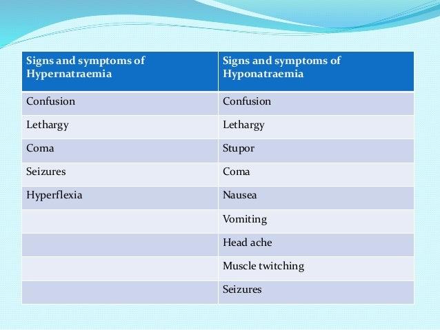 electrolyte imbalance symptoms chart pdf