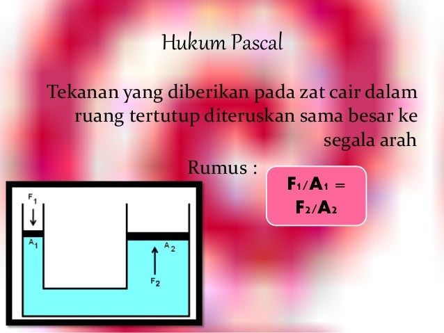 Hukum Pascal  Tekanan yang diberikan pada zat cair dalam  ruang tertutup diteruskan sama besar ke  segala arah  Rumus :  F...